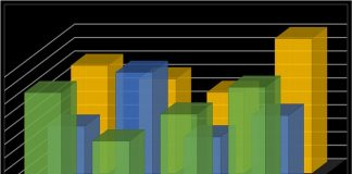 Beleidsdekkingsgraad pensioenfondsen onveranderd in april