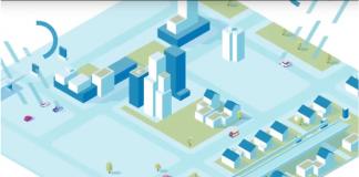 Achmea brengt kans op regenwateroverlast in kaart