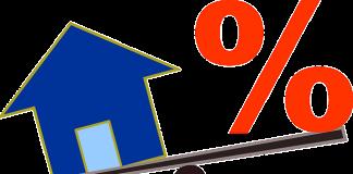 Verhogingen en verlagingen hypotheekrente ontlopen elkaar nauwelijks