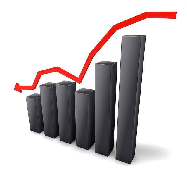 Concurrentie tussen aanbieders drukt hypotheekrente